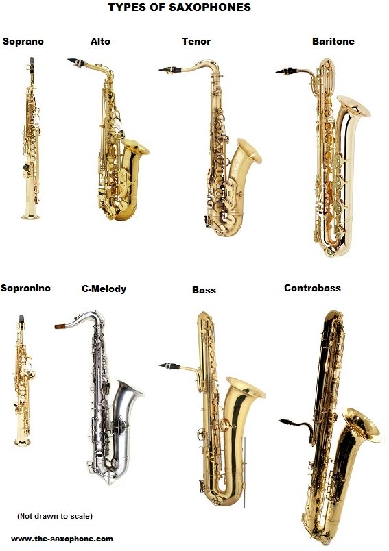 types of saxophones, saxophone, saxophone types